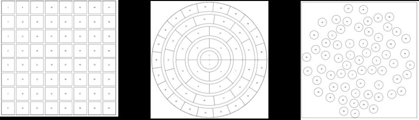Matrix-Sectorial-Annular-and-Random-01