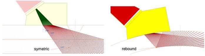 Symmetric-versus-Rebound-angles-compared